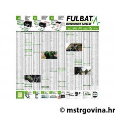 Poster Fulbat motor i skuter battery applications